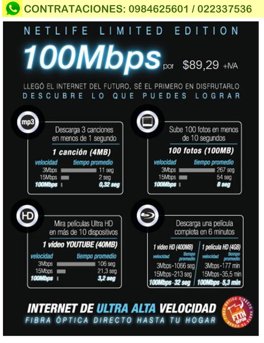 internet mas barato y mas rapido